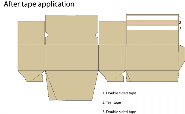 tape application